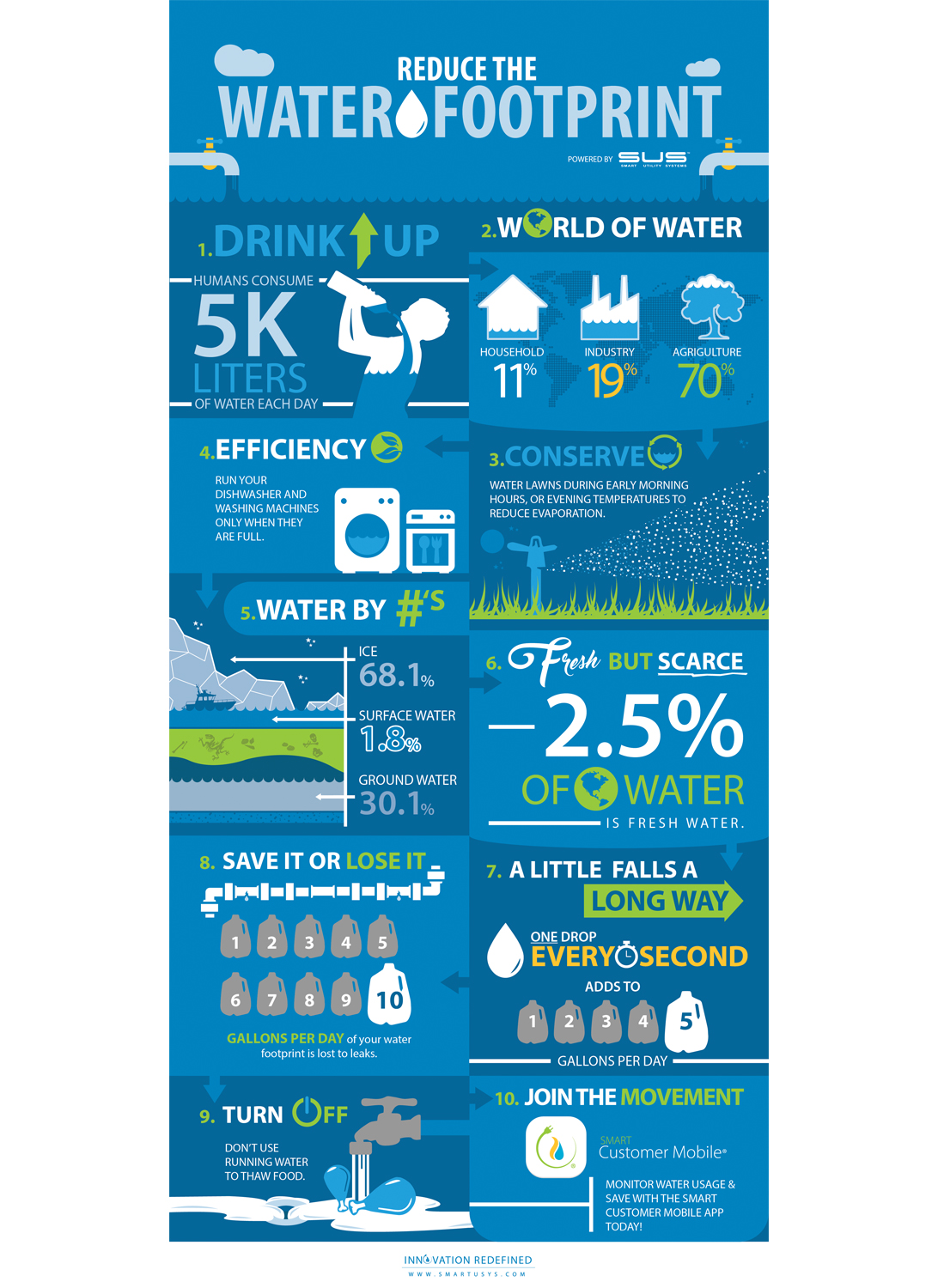 infographic_sus_water